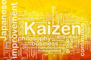 Kaizen-lean-manufacturing-podcasts
