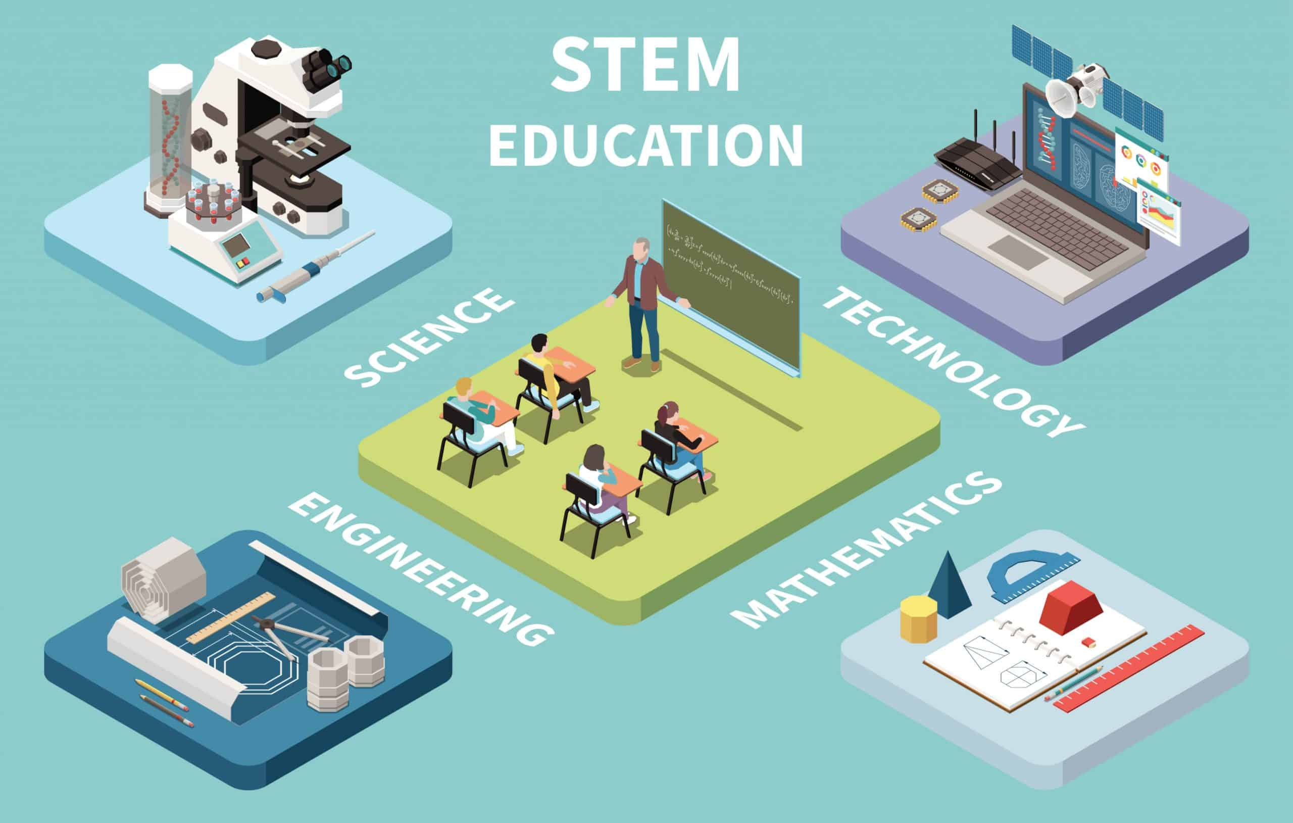 STEM isometric compositions with classroom activities teacher at board vector illustration